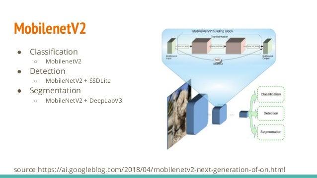 MobilenetV2 ● Classification ○ MobilenetV2 ● Detection ○ MobileNetV2 + SSDLite ● Segmentation ○ MobileNetV2 + DeepLabV3 so...