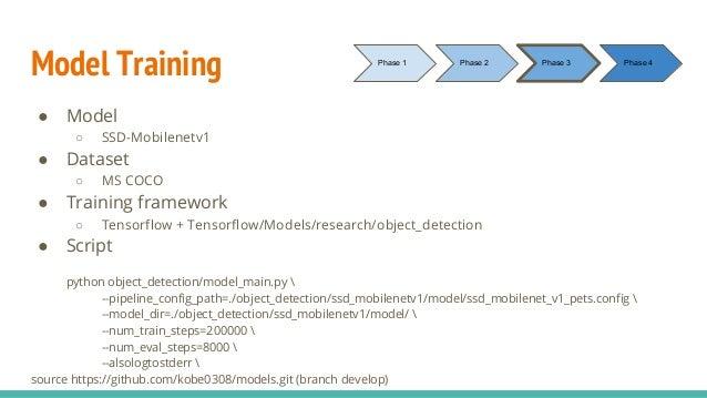 Model Training ● Model ○ SSD-Mobilenetv1 ● Dataset ○ MS COCO ● Training framework ○ Tensorflow + Tensorflow/Models/researc...