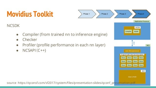 Movidius Toolkit NCSDK ● Compiler (from trained nn to inference engine) ● Checker ● Profiler (profile performance in each ...