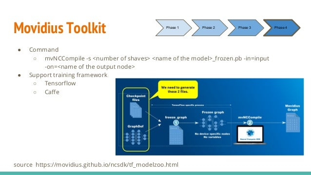 Movidius Toolkit ● Command ○ mvNCCompile -s <number of shaves> <name of the model>_frozen.pb -in=input -on=<name of the ou...
