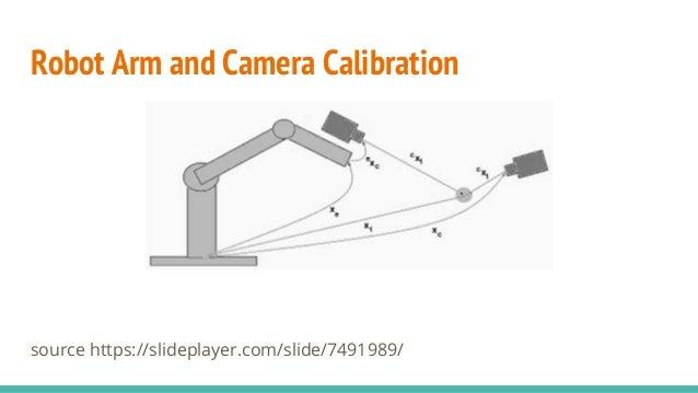 Robot Arm and Camera Calibration source https://slideplayer.com/slide/7491989/