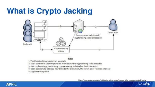 PacNOG 23: Introduction to Crypto Jacking