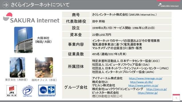 さくらインターネットのIoTへの取り組み Slide 3