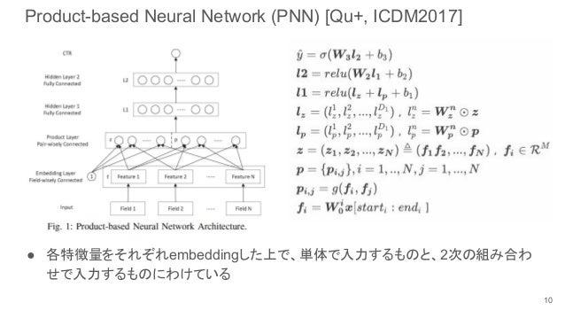 Product-based Neural Network (PNN) [Qu+, ICDM2017] ● 各特徴量をそれぞれembeddingした上で、単体で入力するものと、2次の組み合わ せで入力するものにわけている 10