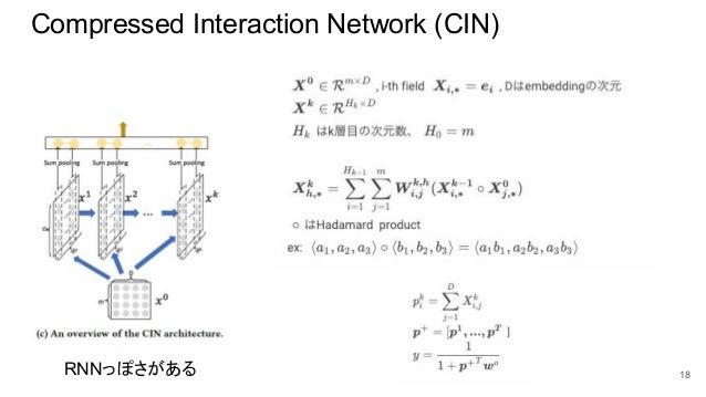 Compressed Interaction Network (CIN) 18RNNっぽさがある