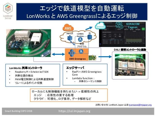 エッジで鉄道模型を自動運転 LonWorks と AWS Greengrassによるエッジ制御 エッジサーバ • RasPi + AWS Greengrass Core • Lambda function : – 列車のシーケンス制御 Lamb...