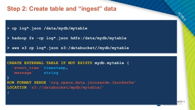 Build a DataWarehouse for your logs with Python, AWS Athena