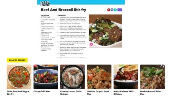 Gilad lotan buzzfeed 12 recipes forumfinder Gallery