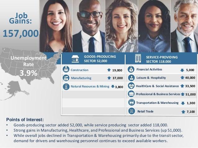 August 2018 Workforce Perspectives Slide 3