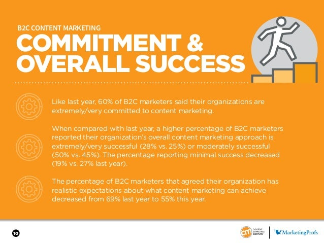 10 COMMITMENT & OVERALL SUCCESS B2C CONTENT MARKETING Like last year, 60% of B2C marketers said their organizations are ex...