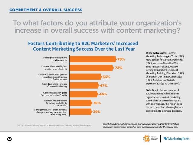 14 2018 B2C Content Marketing Trends—North America: Content Marketing Institute/MarketingProfs COMMITMENT & OVERALL SUCCES...