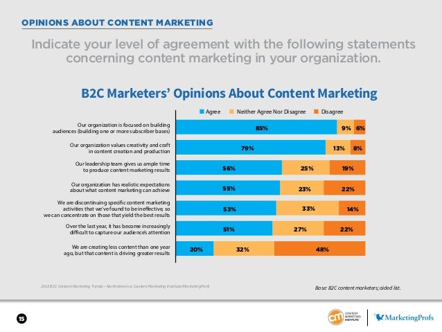 15 OPINIONS ABOUT CONTENT MARKETING 2018 B2C Content Marketing Trends—North America: Content Marketing Institute/Marketing...