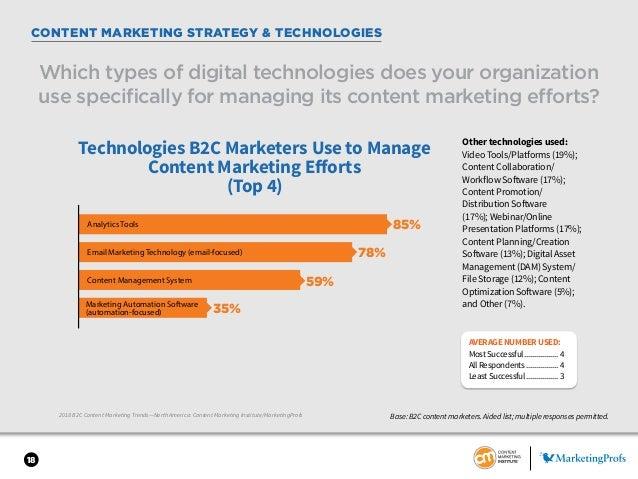 18 2018 B2C Content Marketing Trends—North America: Content Marketing Institute/MarketingProfs Which types of digital tech...
