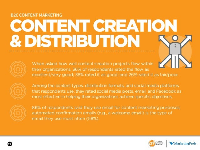 19 CONTENTCREATION &DISTRIBUTION B2C CONTENT MARKETING When asked how well content-creation projects flow within their org...