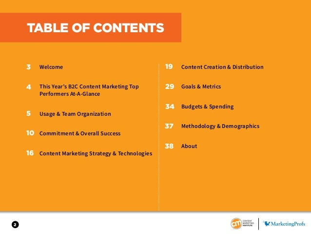 Welcome This Year's B2C Content Marketing Top Performers At-A-Glance Usage & Team Organization Commitment & Overall Succes...