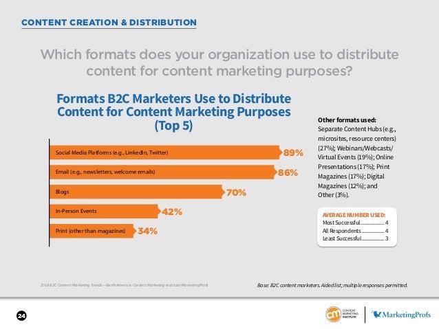 24 CONTENT CREATION & DISTRIBUTION 2018 B2C Content Marketing Trends—North America: Content Marketing Institute/MarketingP...