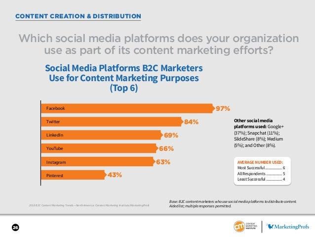 26 CONTENT CREATION & DISTRIBUTION 2018 B2C Content Marketing Trends—North America: Content Marketing Institute/MarketingP...