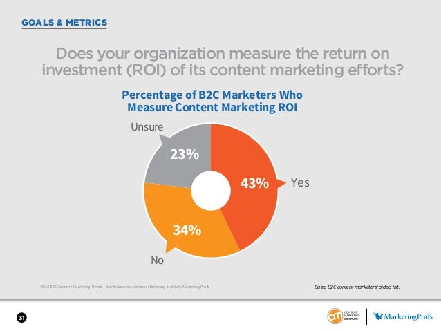 31 GOALS & METRICS 2018 B2C Content Marketing Trends—North America: Content Marketing Institute/MarketingProfs Does your o...