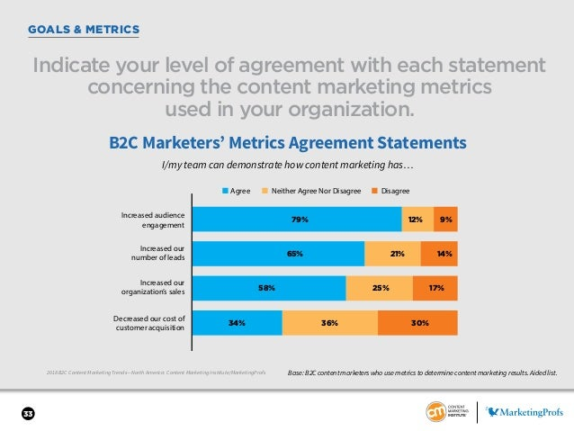 33 GOALS & METRICS 2018 B2C Content Marketing Trends—North America: Content Marketing Institute/MarketingProfs Indicate yo...