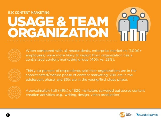 5 USAGE & TEAM ORGANIZATION B2C CONTENT MARKETING When compared with all respondents, enterprise marketers (1,000+ employe...
