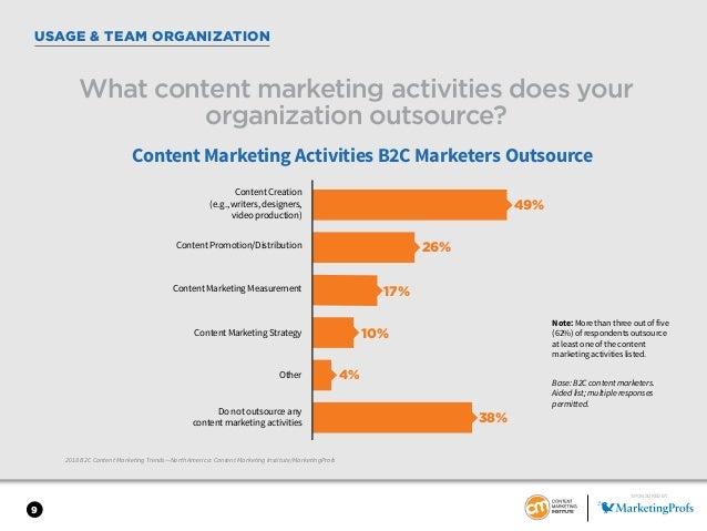 9 USAGE & TEAM ORGANIZATION 2018 B2C Content Marketing Trends—North America: Content Marketing Institute/MarketingProfs Wh...