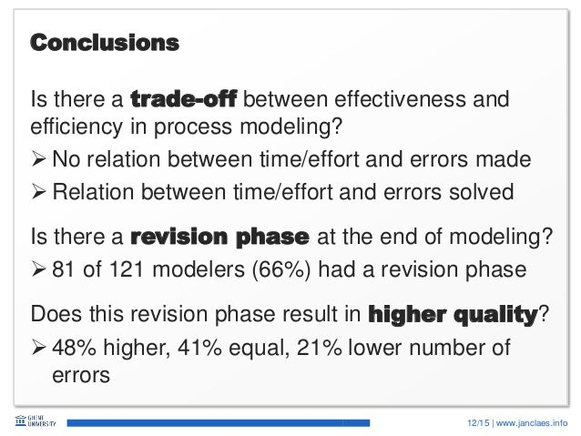 12/15   www.janclaes.info Conclusions Is there a trade-off between effectiveness and efficiency in process modeling?  No ...