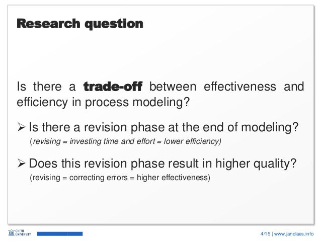 4/15   www.janclaes.info Research question Is there a trade-off between effectiveness and efficiency in process modeling? ...