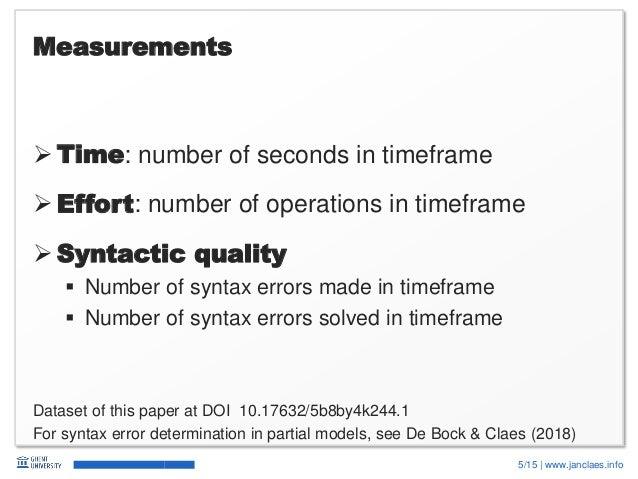 5/15   www.janclaes.info Measurements  Time: number of seconds in timeframe  Effort: number of operations in timeframe ...