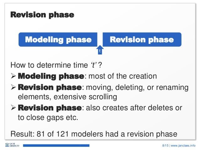 8/15   www.janclaes.info Revision phase How to determine time 't' ?  Modeling phase: most of the creation  Revision phas...