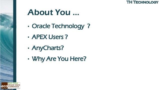 East Coast Oracle 2018 APEX Charts - Data Viz Now