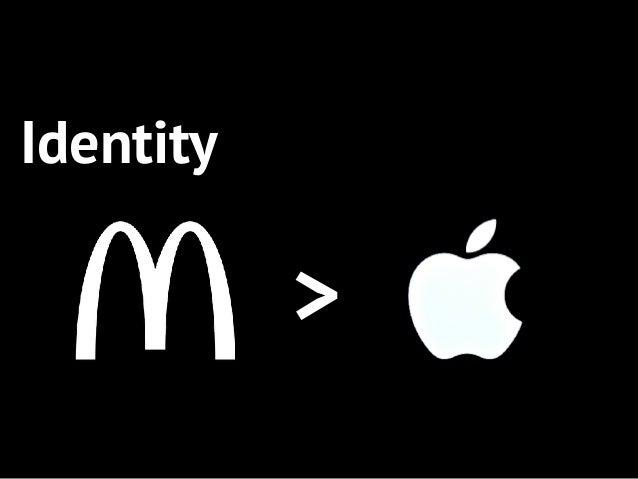 Identity >