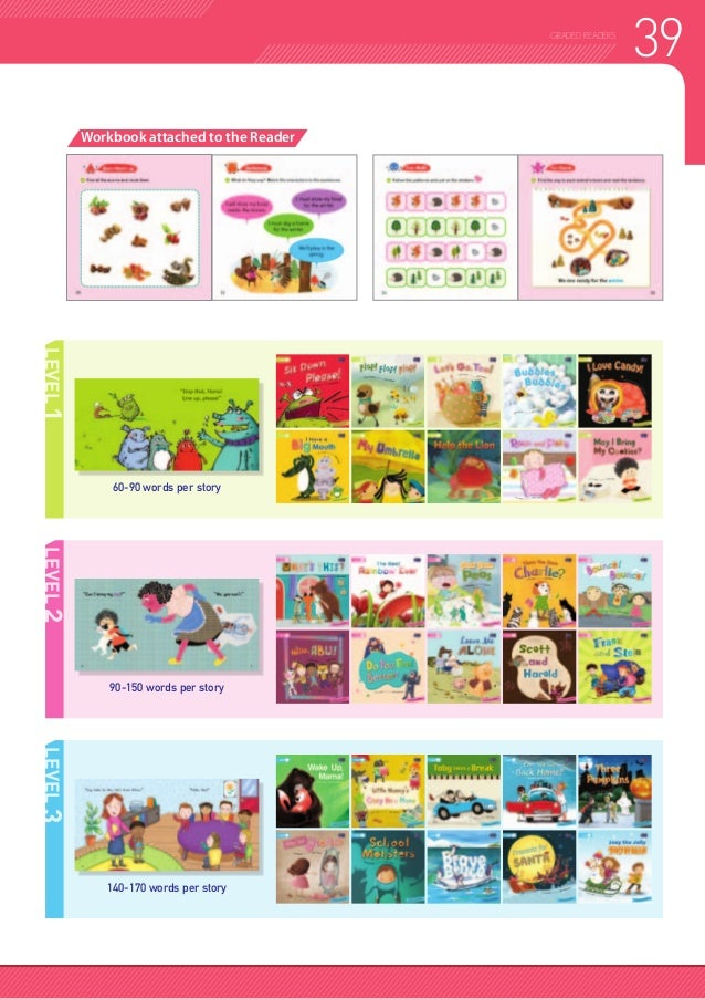 40 GRADED READERS Levels 1-3 • Simple descriptive language • Patterned language using high-frequency words • Words with ea...