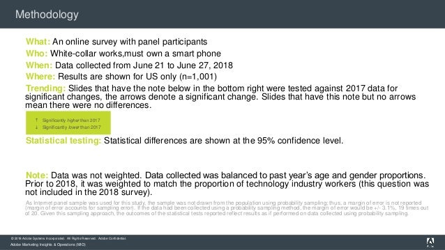 2018 Adobe Consumer Email Survey Slide 2