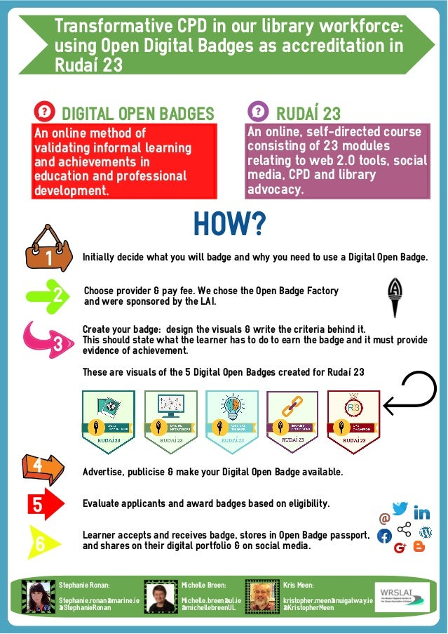 3 Transformative CPD in our library workforce: using Open Digital Badges as accreditation in Ruda� 23 DIGITAL OPEN BADGES ...