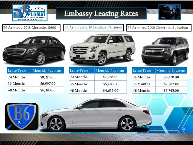 Lease Term Monthly Payment 12 Months $4,494.00 Year 2 Option $2,995.00 Year 3 Option $2,175.00 B6 Armored 2018 Toyota Land...