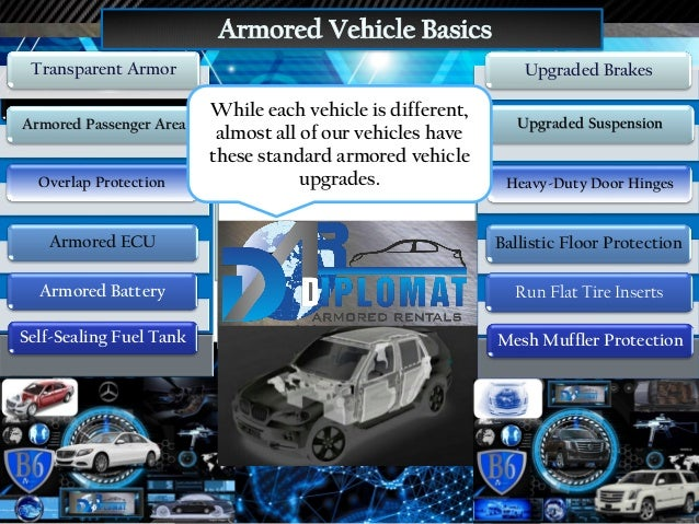 . Transparent Armor Armored Passenger Area Overlap Protection Armored ECU Armored Battery Self-Sealing Fuel Tank Upgraded ...