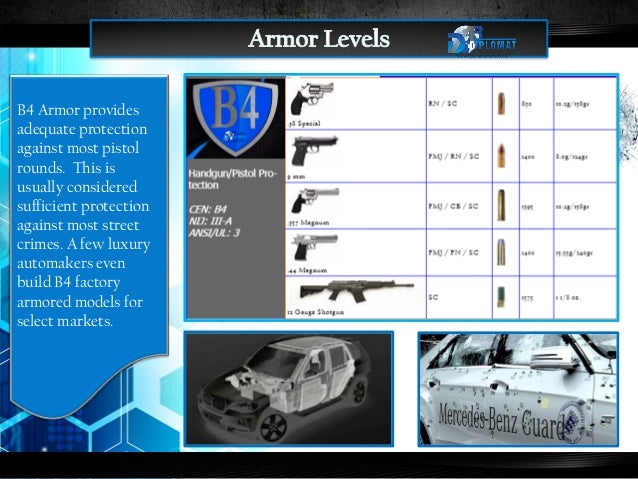 B4 Armor provides adequate protection against most pistol rounds. This is usually considered sufficient protection against...