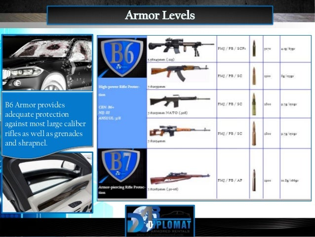 B6 Armor provides adequate protection against most large caliber rifles as well as grenades and shrapnel.