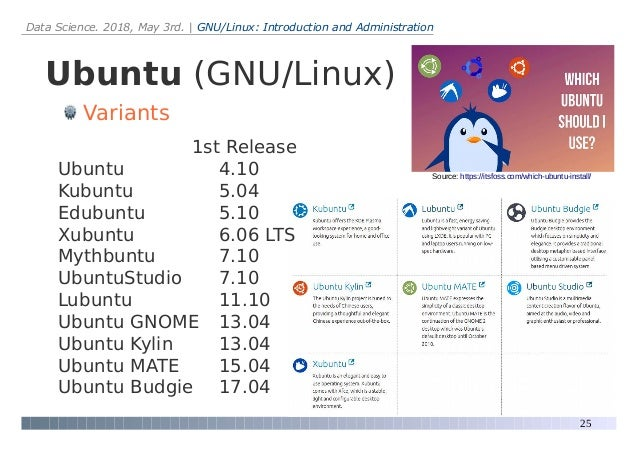 GNU/Linux: Introduction and Administration