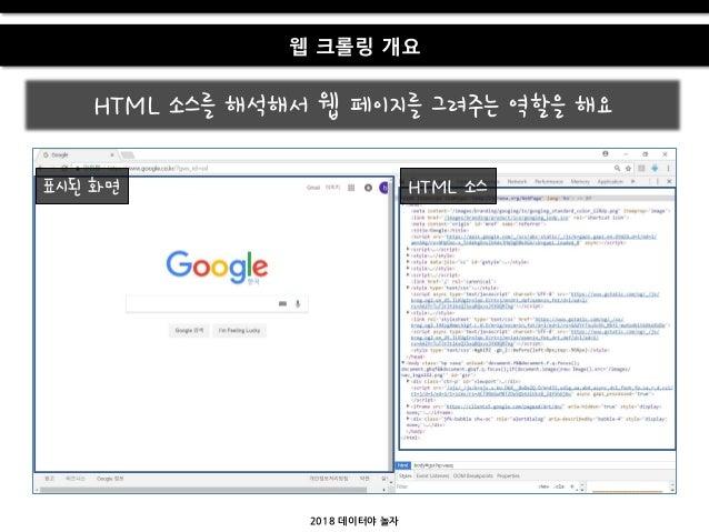 2018 데이터야 놀자 웹 크롤링 개요 HTML 소스를 해석해서 웹 페이지를 그려주는 역할을 해요 표시된 화면 HTML 소스