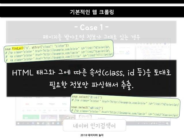 2018 데이터야 놀자 기본적인 웹 크롤링 - Case 1 - 페이지를 받아오면 정보가 그대로 있는 경우 네이버 인기검색어 HTML 태그와 그에 따른 속성(class, id 등)을 토대로 필요한 정보만 파싱해서 추출.