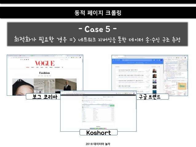 2018 데이터야 놀자 동적 페이지 크롤링 보그 코리아 구글 트렌드 - Case 5 - 최적화가 필요한 경우 => 네트워크 리버싱을 통한 데이터 송·수싞 구조 추정 Koshort