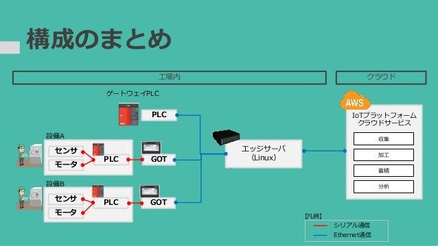 linux mc 命令