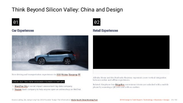 3/10/2018 2018 Design In Tech Report http://jmmbp001.local:5757/?ckcachecontrol=1520689902#16 25/90 Think Beyond Silicon V...