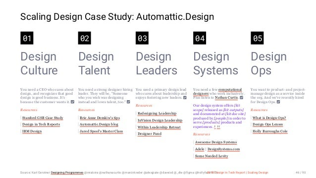 3/10/2018 2018 Design In Tech Report http://jmmbp001.local:5757/?ckcachecontrol=1520689902#16 46/90 Scaling Design Case St...