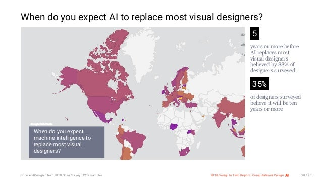 3/10/2018 2018 Design In Tech Report http://jmmbp001.local:5757/?ckcachecontrol=1520689902#16 58/90 When do you expect AI ...