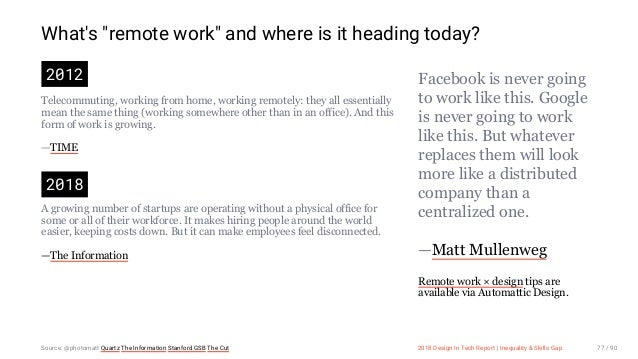 """3/10/2018 2018 Design In Tech Report http://jmmbp001.local:5757/?ckcachecontrol=1520689902#16 77/90 What's """"remote work"""" a..."""