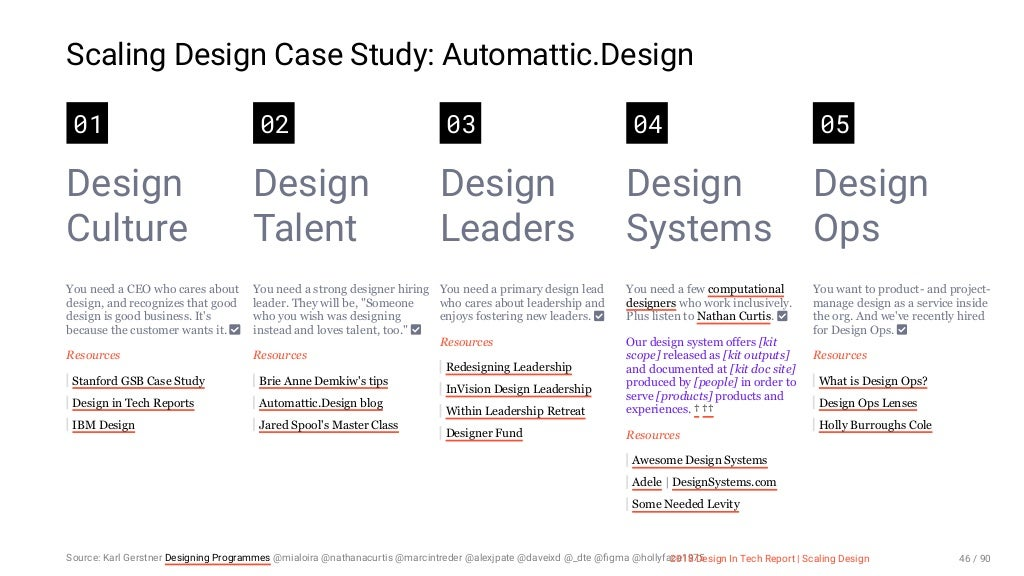 3102018 2018 design in tech fandeluxe Gallery