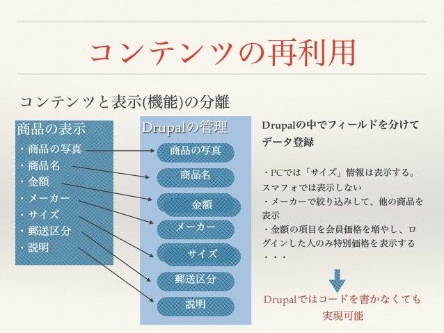 ( ) Drupal Drupal PC Drupal