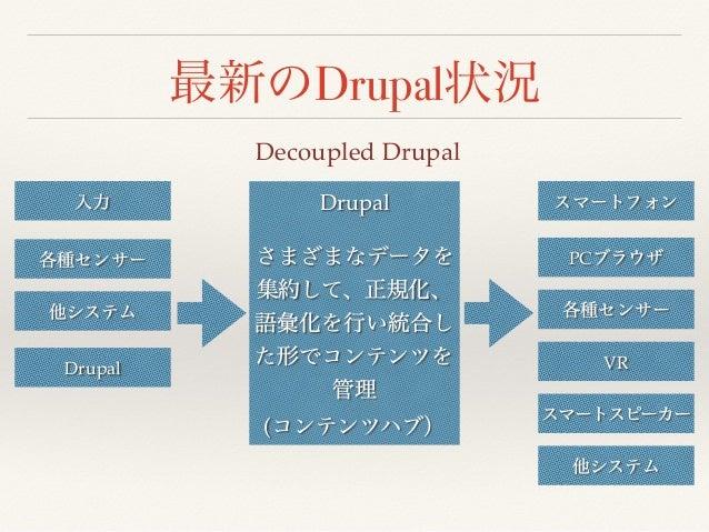 Drupal Drupal ( VR PC Drupal Decoupled Drupal